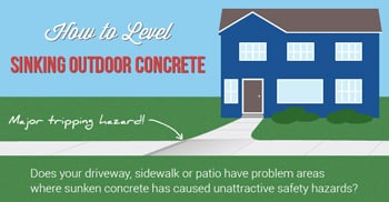 Repair Sunked Concrete with PolyLevel® in Greater St. Louis